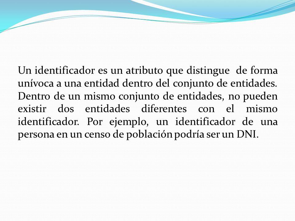 Un identificador es un atributo que distingue de forma unívoca a una entidad dentro del conjunto de entidades.