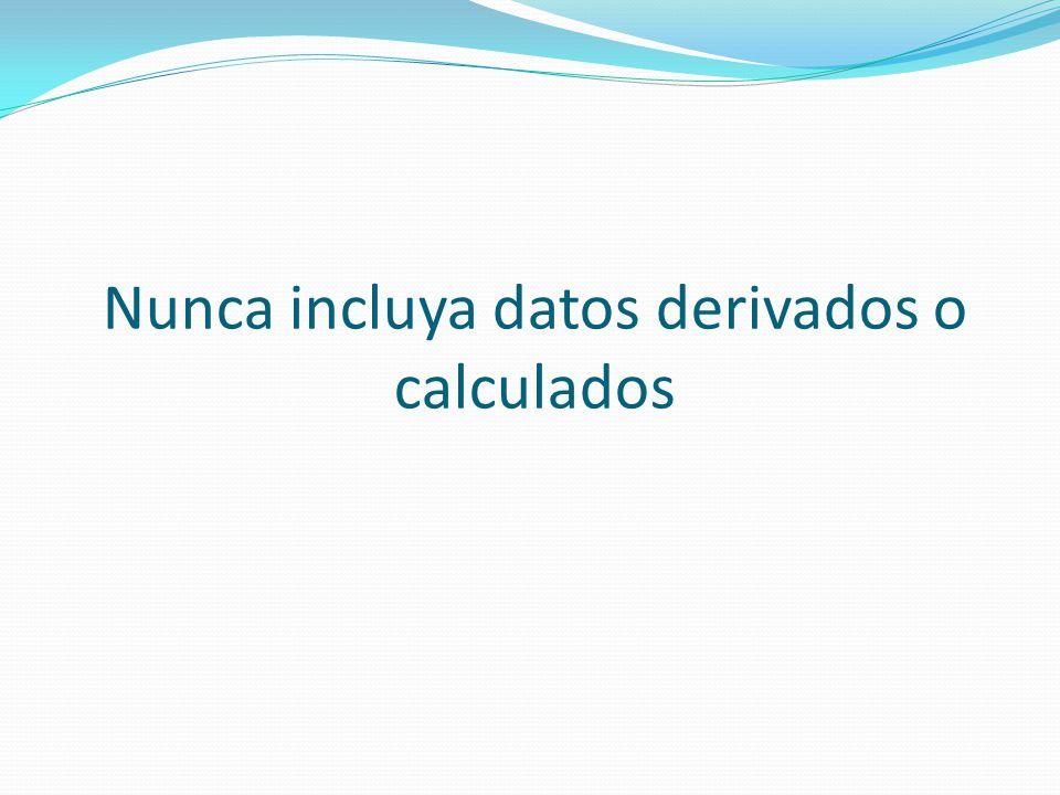 Nunca incluya datos derivados o calculados