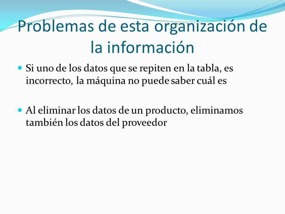 Problemas de esta organización de la información