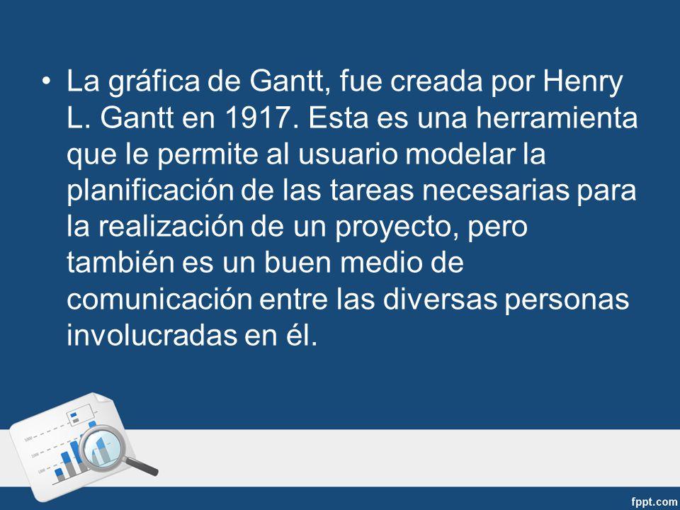 La gráfica de Gantt, fue creada por Henry L. Gantt en 1917