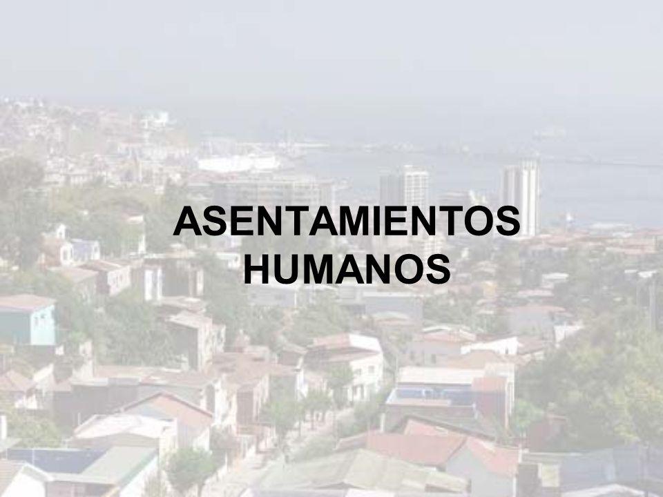 ASENTAMIENTOS HUMANOS