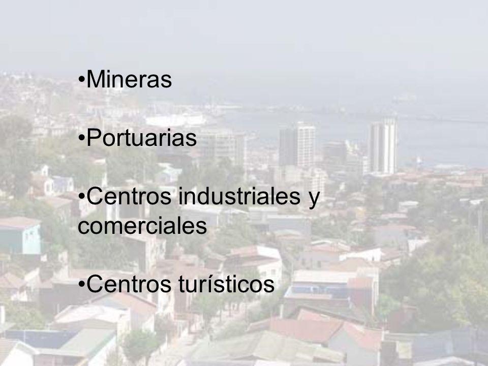 Mineras Portuarias Centros industriales y comerciales Centros turísticos