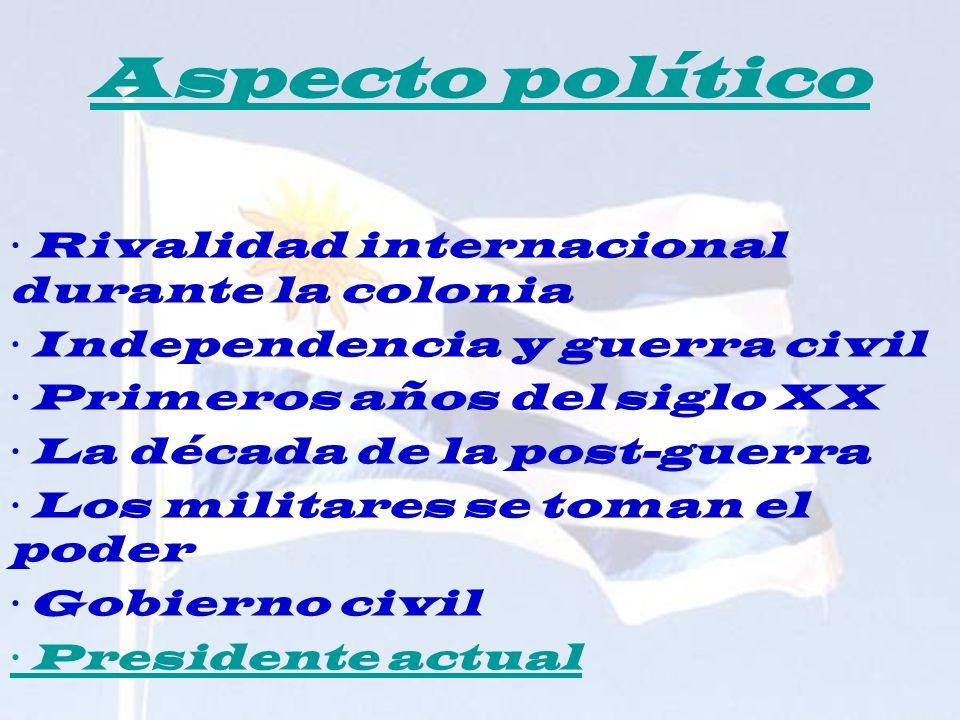 Aspecto político · Rivalidad internacional durante la colonia