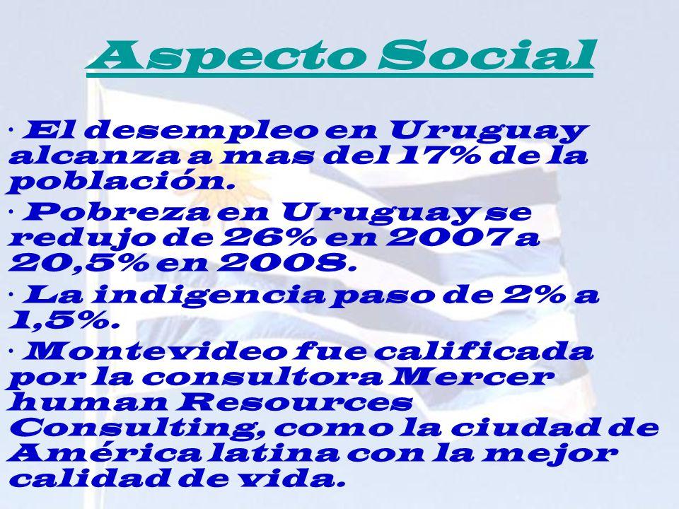 Aspecto Social · El desempleo en Uruguay alcanza a mas del 17% de la población. · Pobreza en Uruguay se redujo de 26% en 2007 a 20,5% en 2008.