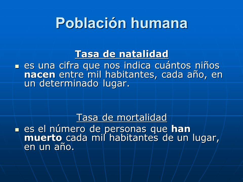 Población humana Tasa de natalidad