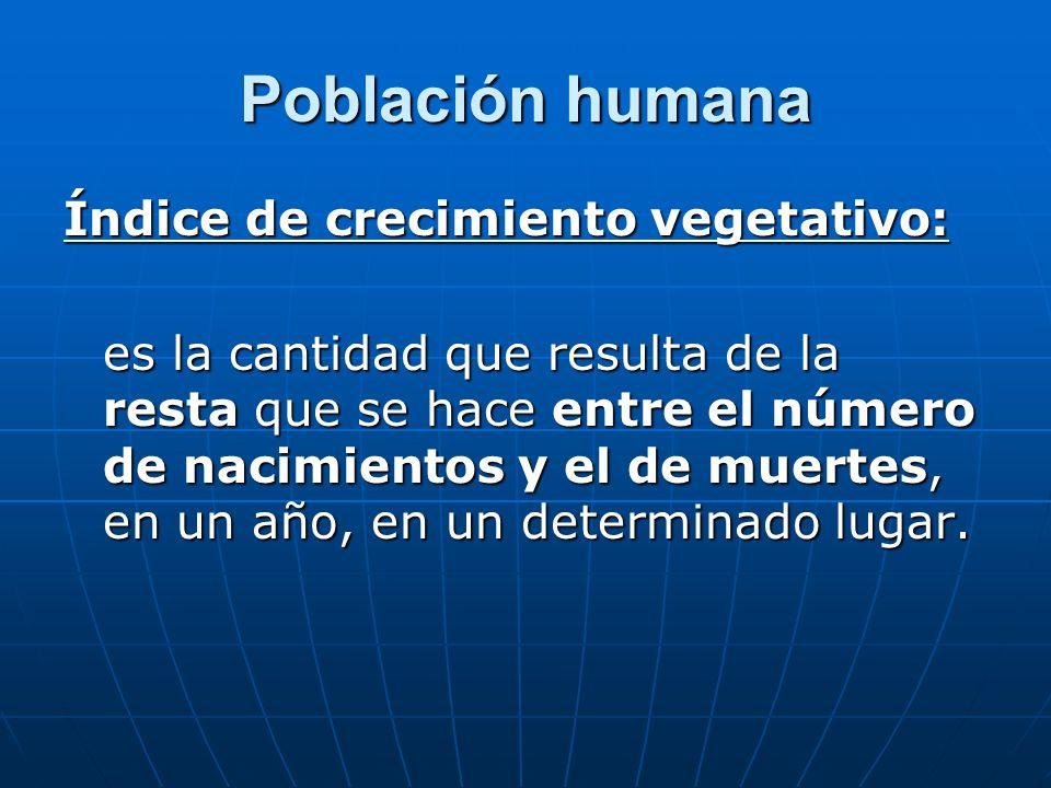 Población humana Índice de crecimiento vegetativo: