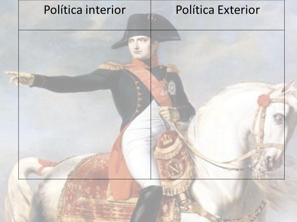 Política interior Política Exterior