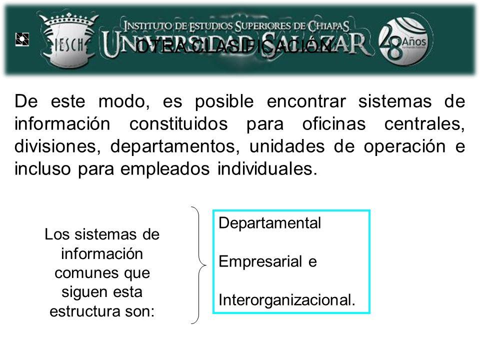 Los sistemas de información comunes que siguen esta estructura son: