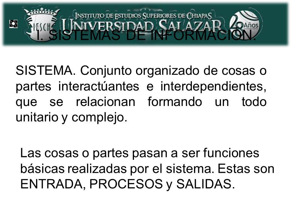 I. SISTEMAS DE INFORMACIÓN.