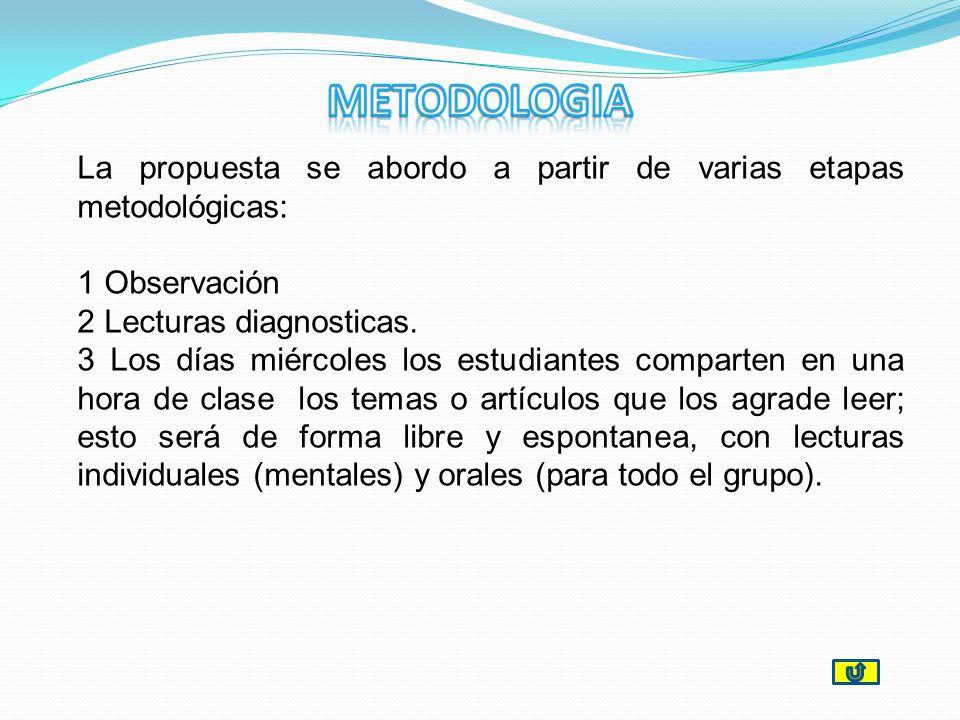 METODOLOGIA La propuesta se abordo a partir de varias etapas metodológicas: 1 Observación. 2 Lecturas diagnosticas.