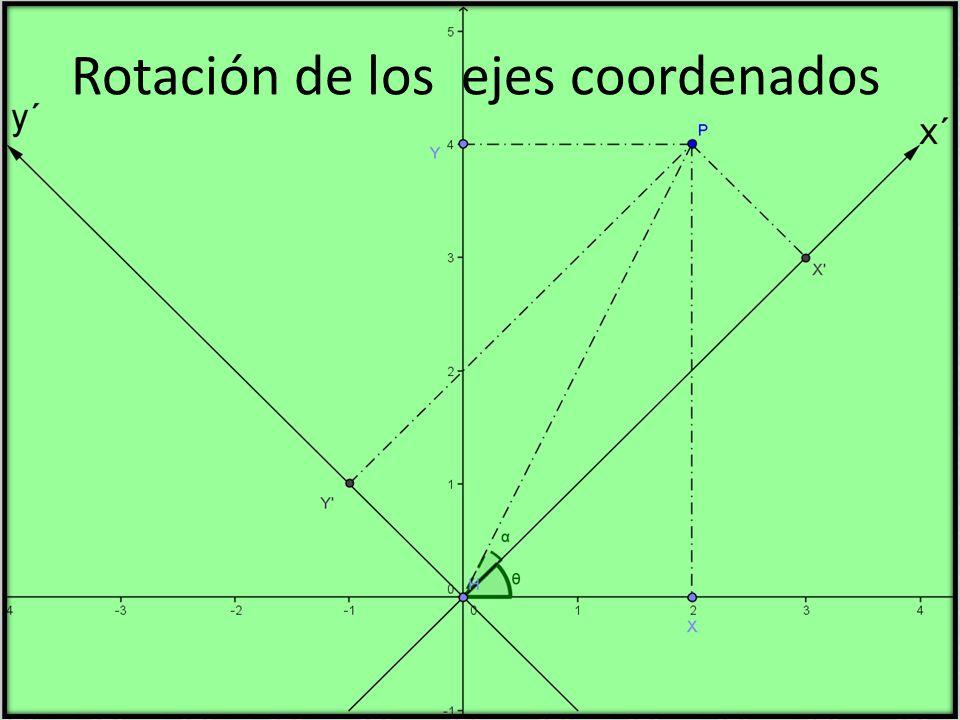 Rotación de los ejes coordenados