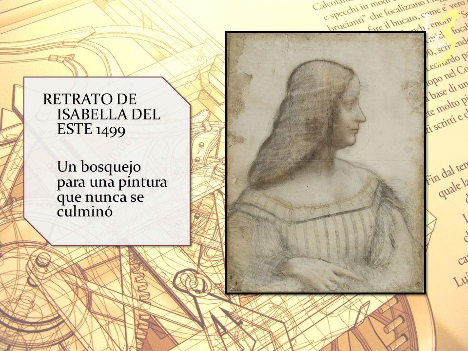 RETRATO DE ISABELLA DEL ESTE 1499