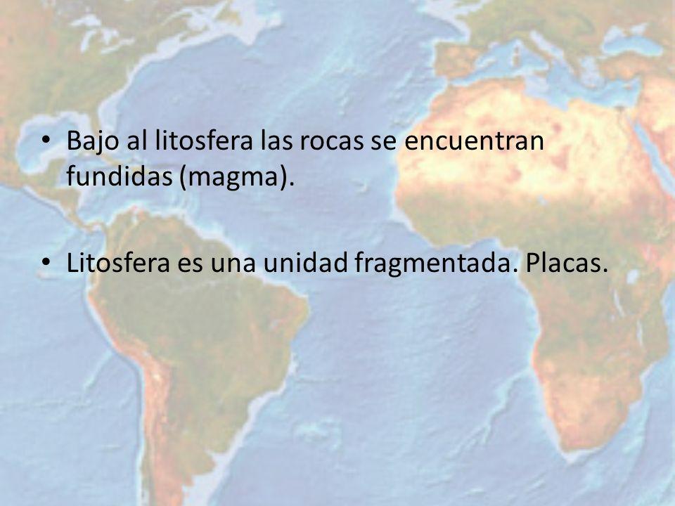Bajo al litosfera las rocas se encuentran fundidas (magma).