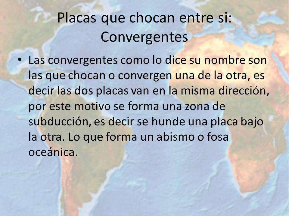Placas que chocan entre si: Convergentes