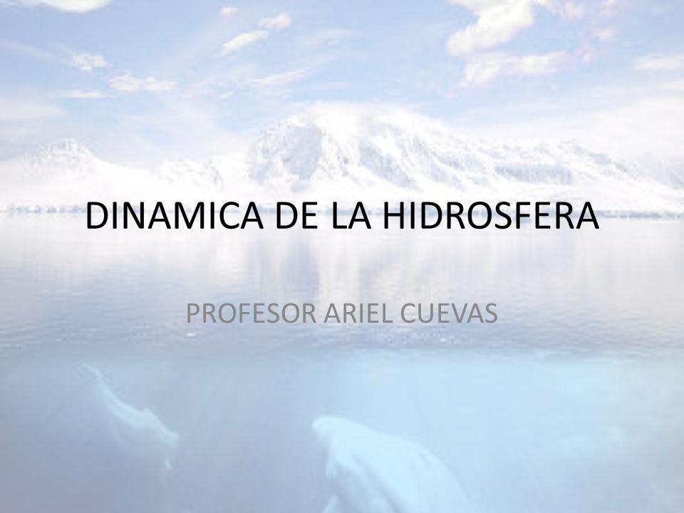 DINAMICA DE LA HIDROSFERA