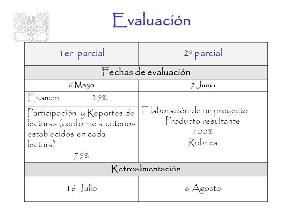Evaluación 1er parcial 2º parcial Fechas de evaluación Examen 25%