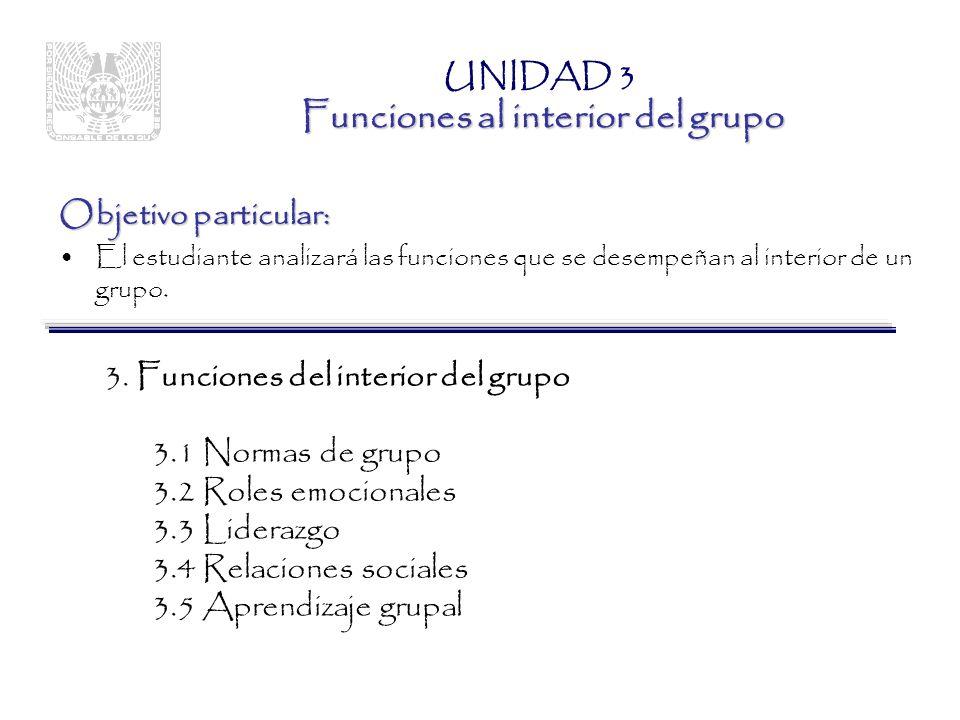 UNIDAD 3 Funciones al interior del grupo