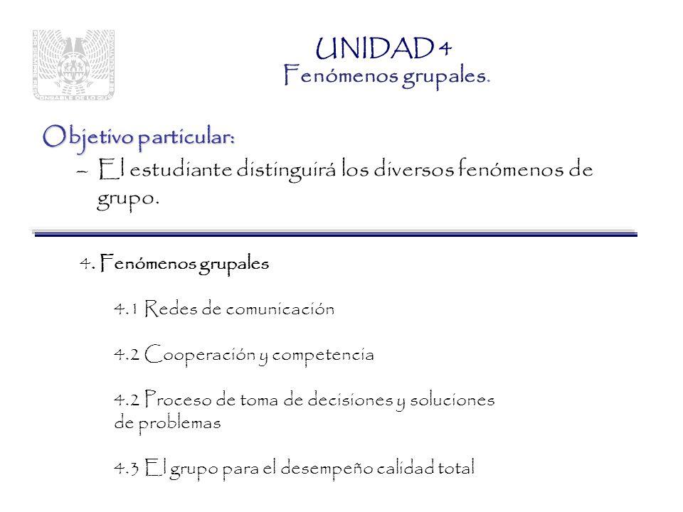 UNIDAD 4 Fenómenos grupales.