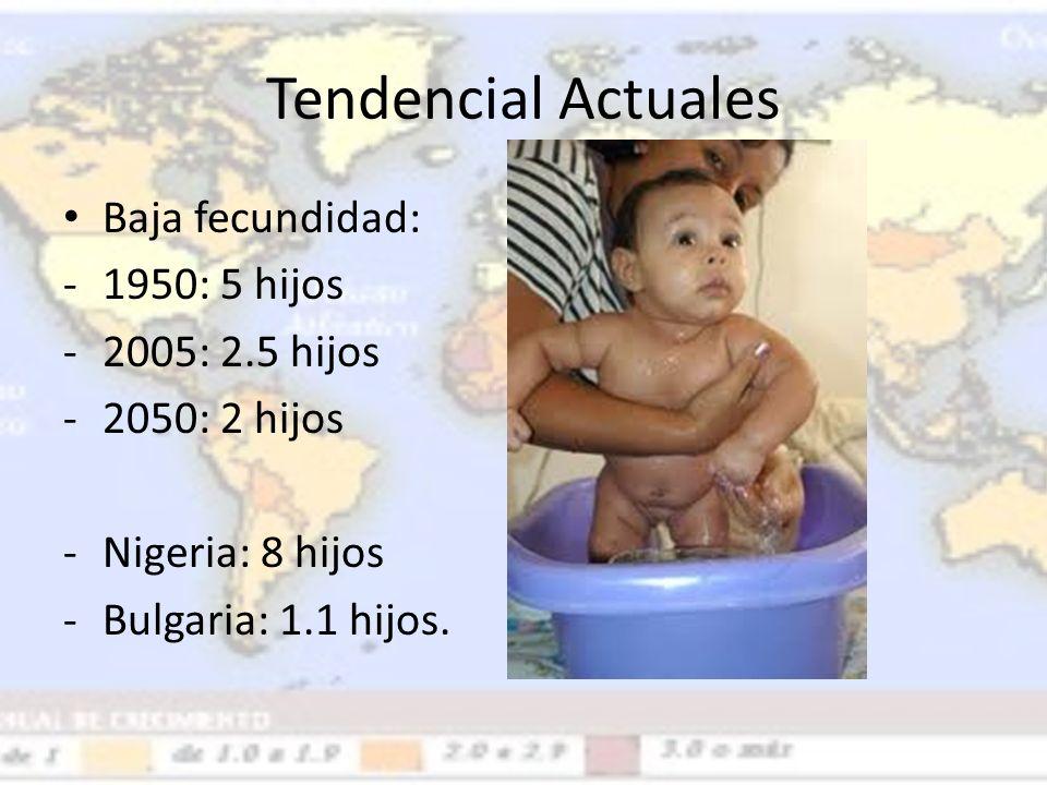 Tendencial Actuales Baja fecundidad: 1950: 5 hijos 2005: 2.5 hijos