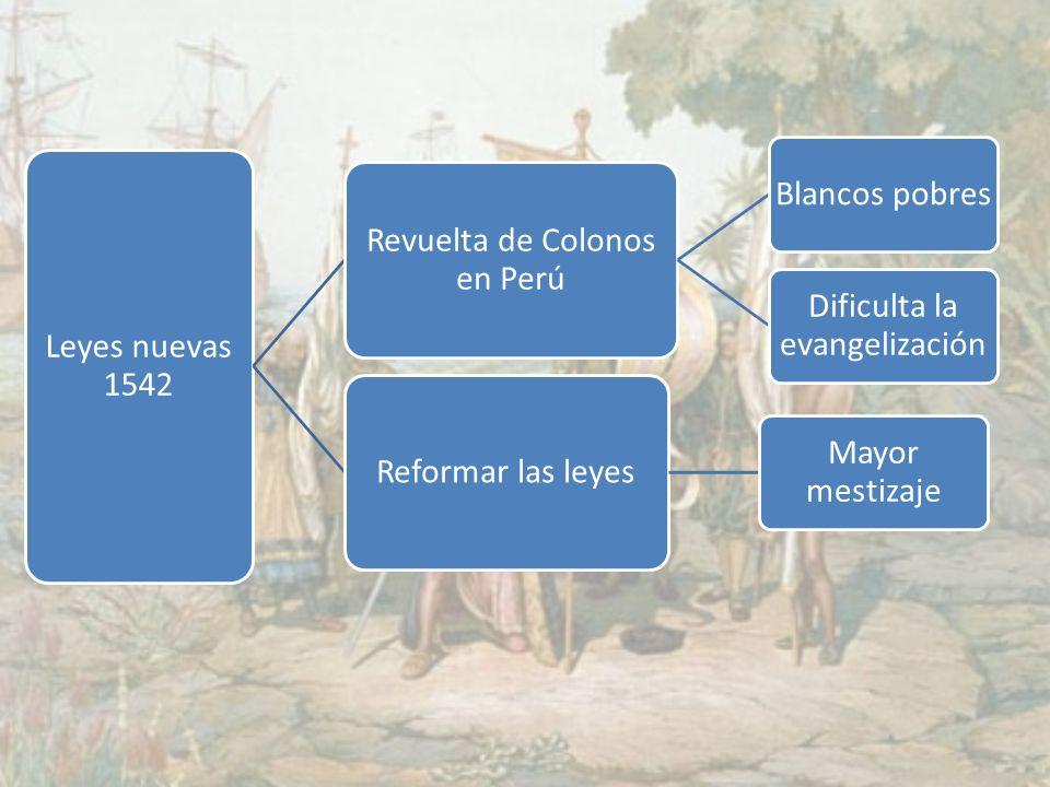 Revuelta de Colonos en Perú Blancos pobres Dificulta la evangelización
