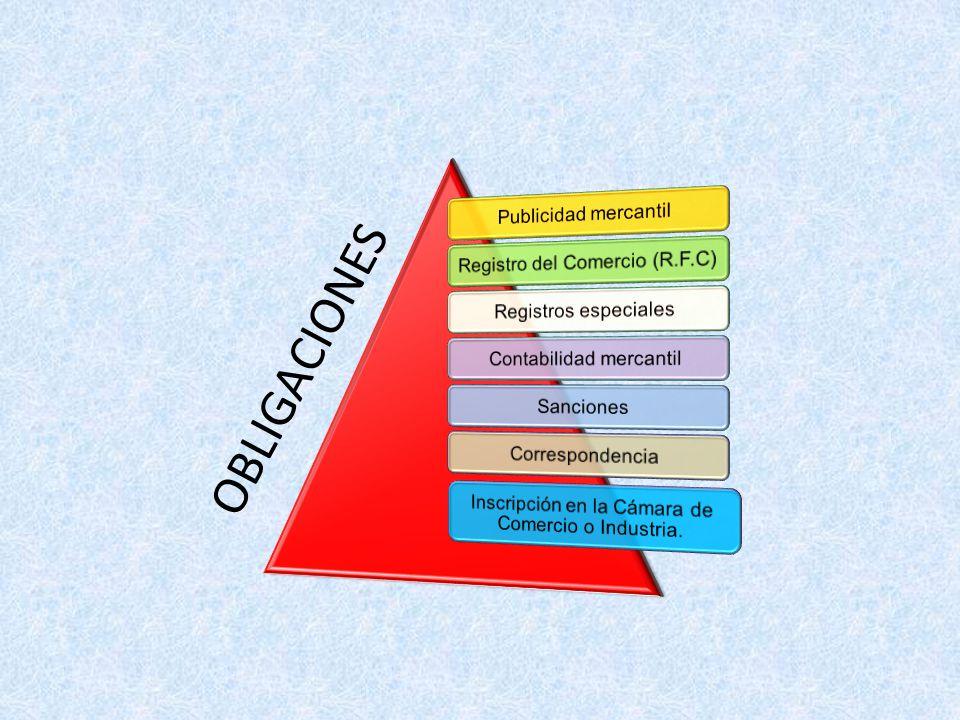 OBLIGACIONES Publicidad mercantil Registro del Comercio (R.F.C)