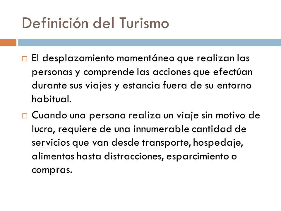 Definición del Turismo