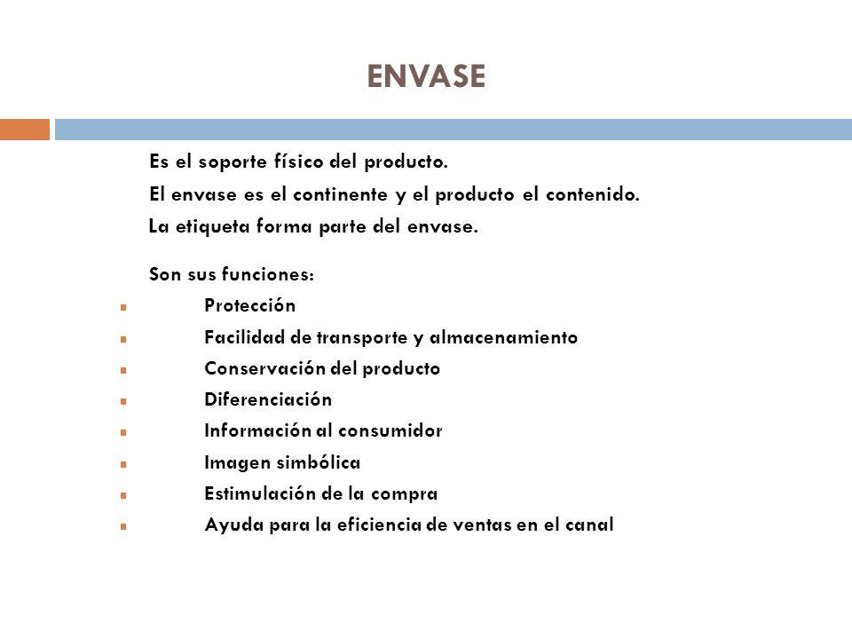 ENVASE Protección Facilidad de transporte y almacenamiento