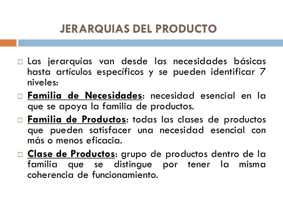 JERARQUIAS DEL PRODUCTO