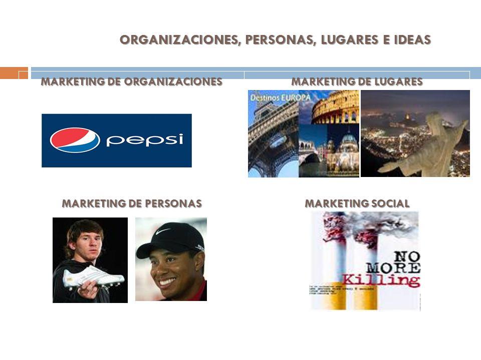 ORGANIZACIONES, PERSONAS, LUGARES E IDEAS