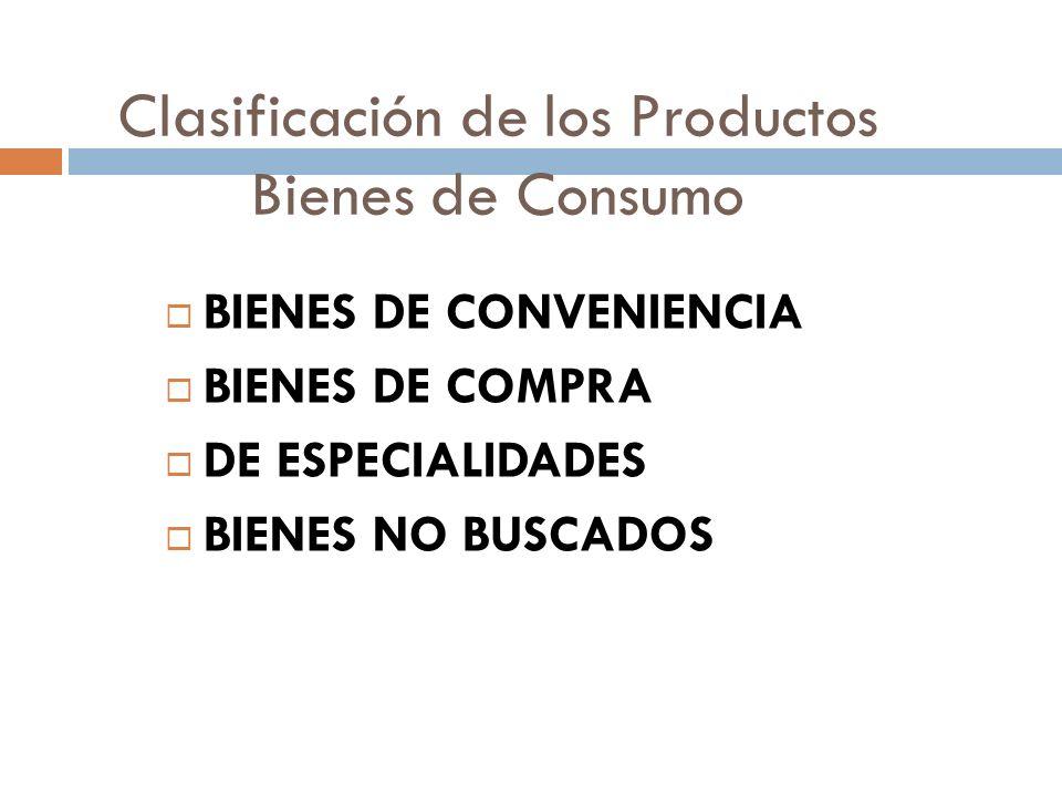 Clasificación de los Productos Bienes de Consumo