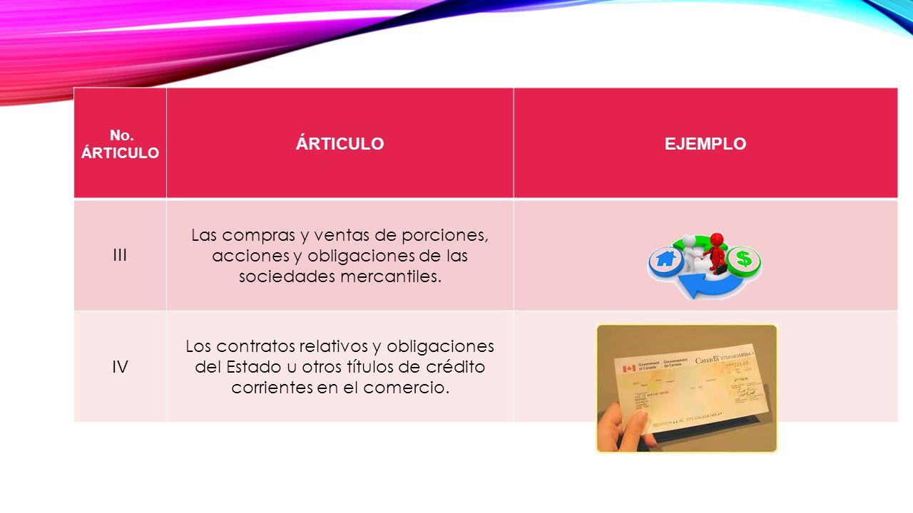 No. ÁRTICULO ÁRTICULO. EJEMPLO. III. Las compras y ventas de porciones, acciones y obligaciones de las sociedades mercantiles.