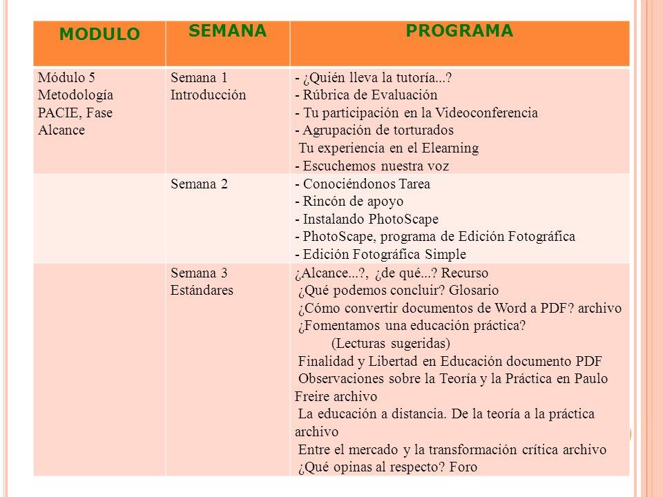 MODULO SEMANA PROGRAMA Módulo 5 Metodología PACIE, Fase Alcance