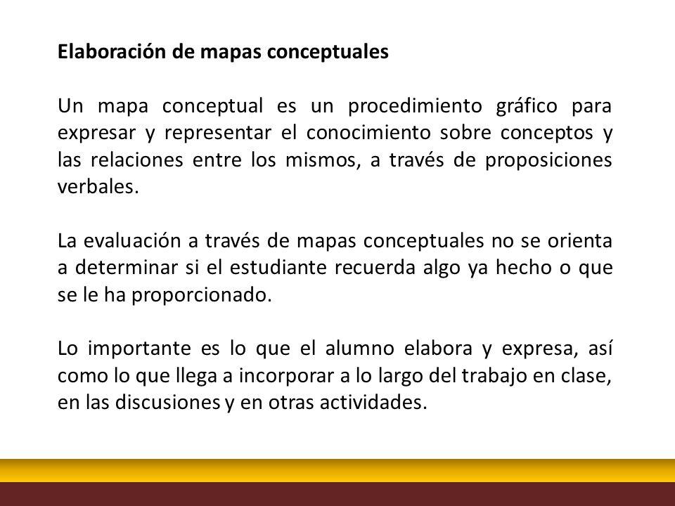 Elaboración de mapas conceptuales