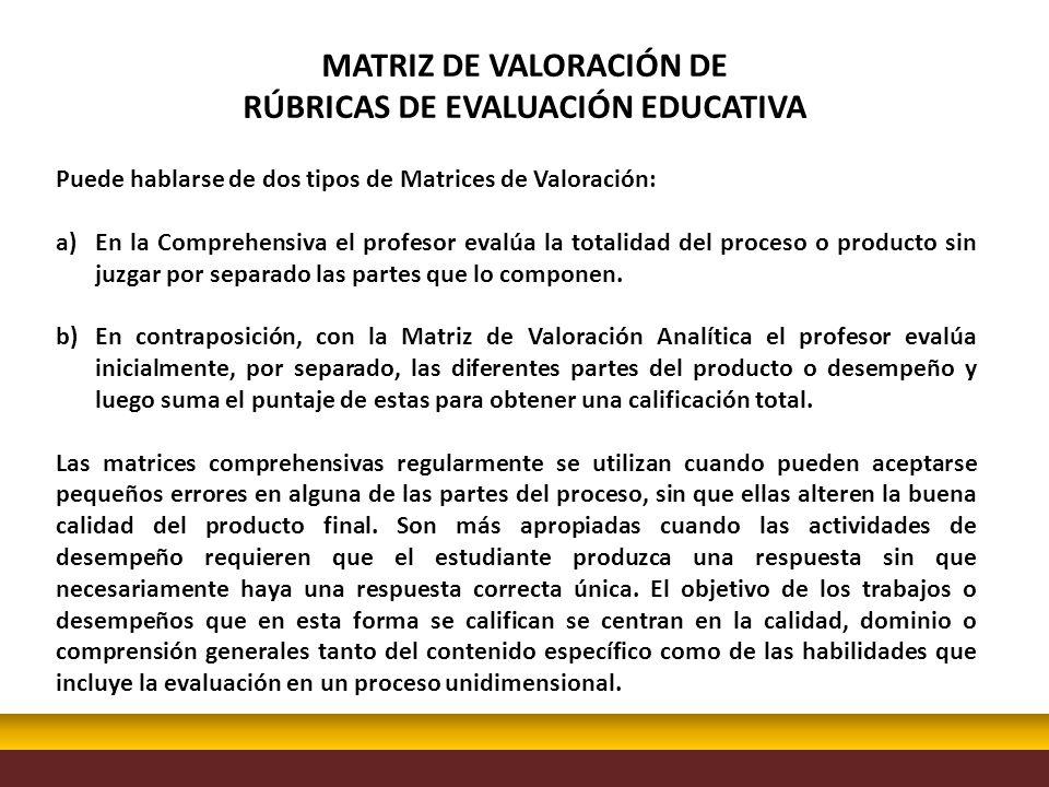 MATRIZ DE VALORACIÓN DE RÚBRICAS DE EVALUACIÓN EDUCATIVA