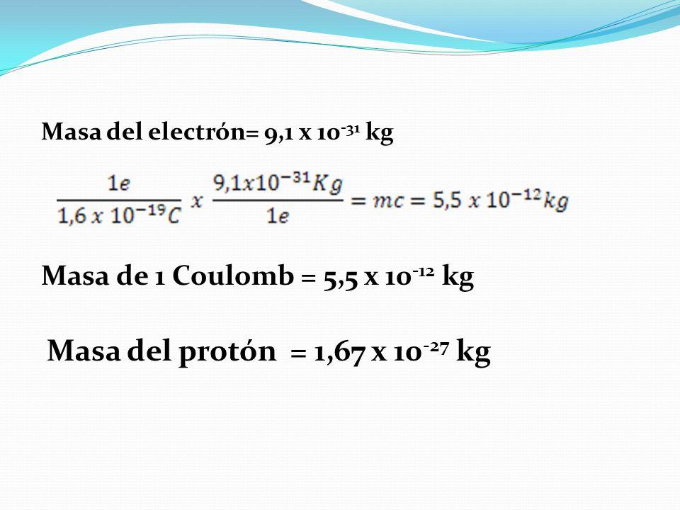 Masa del protón = 1,67 x 10-27 kg Masa de 1 Coulomb = 5,5 x 10-12 kg
