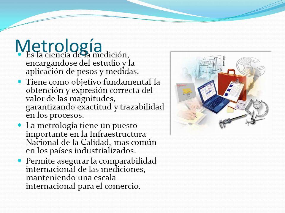 Metrología Es la ciencia de la medición, encargándose del estudio y la aplicación de pesos y medidas.