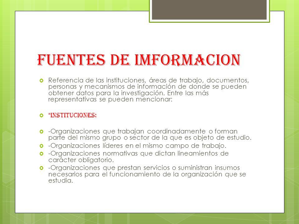 FUENTES DE IMFORMACION