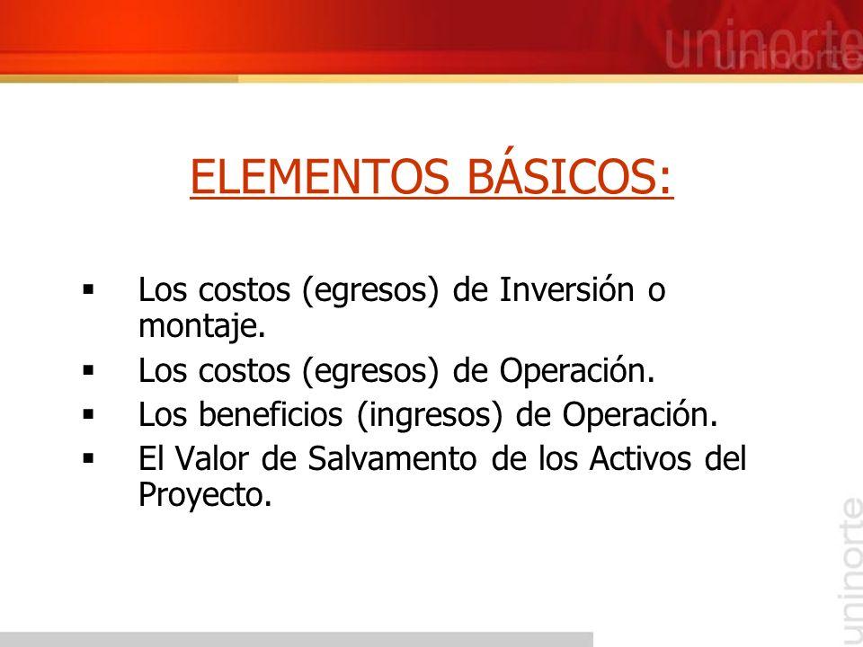 ELEMENTOS BÁSICOS: Los costos (egresos) de Inversión o montaje.