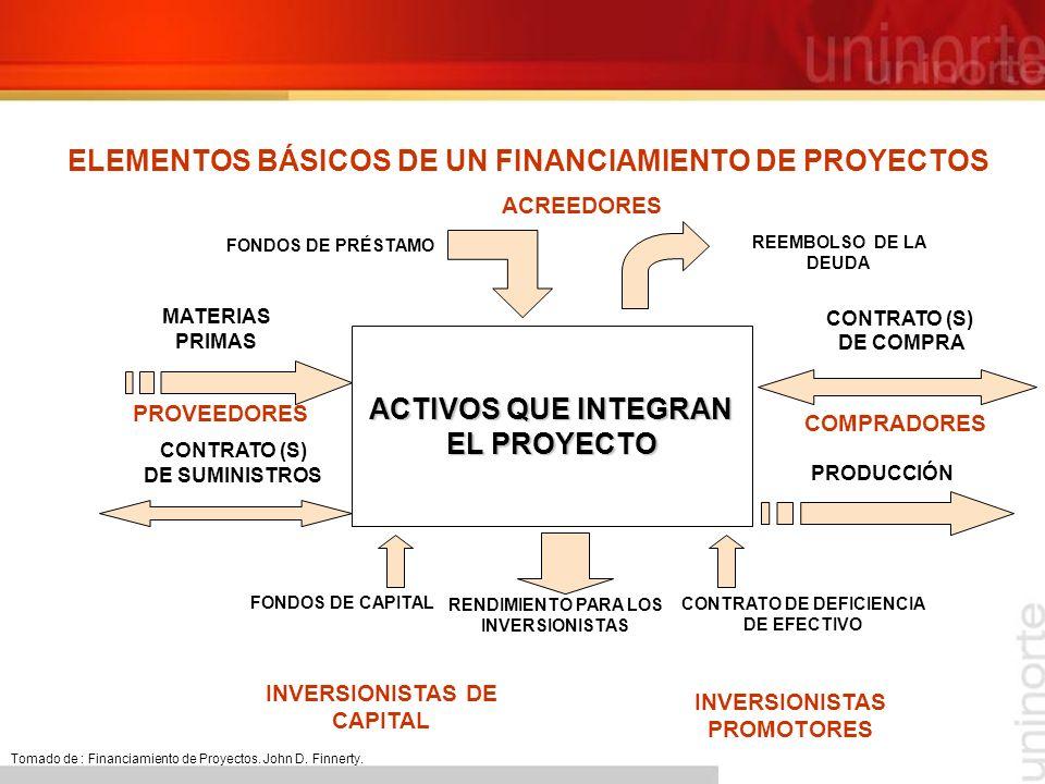 ELEMENTOS BÁSICOS DE UN FINANCIAMIENTO DE PROYECTOS