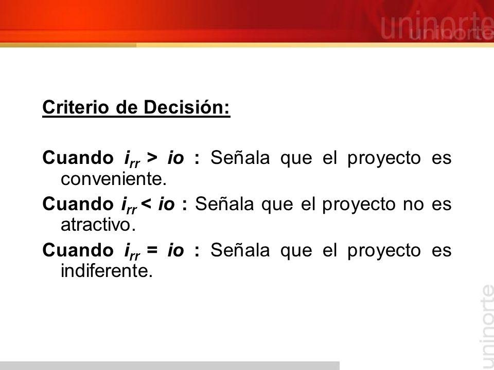 Criterio de Decisión: Cuando irr > io : Señala que el proyecto es conveniente. Cuando irr < io : Señala que el proyecto no es atractivo.