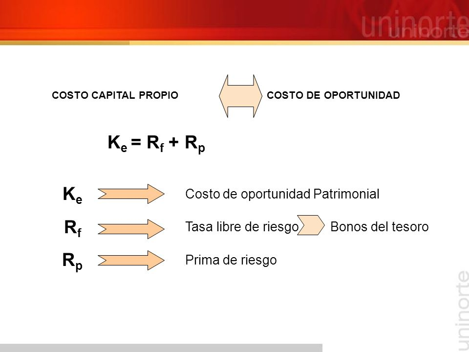 Ke = Rf + Rp Ke Rf Rp Costo de oportunidad Patrimonial