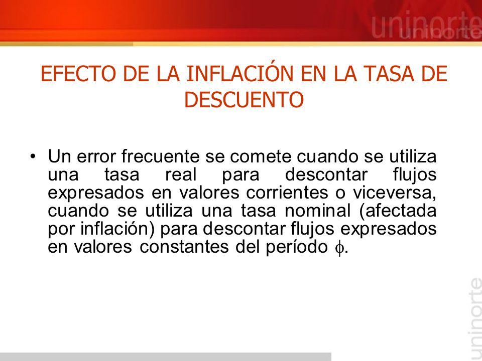 EFECTO DE LA INFLACIÓN EN LA TASA DE DESCUENTO