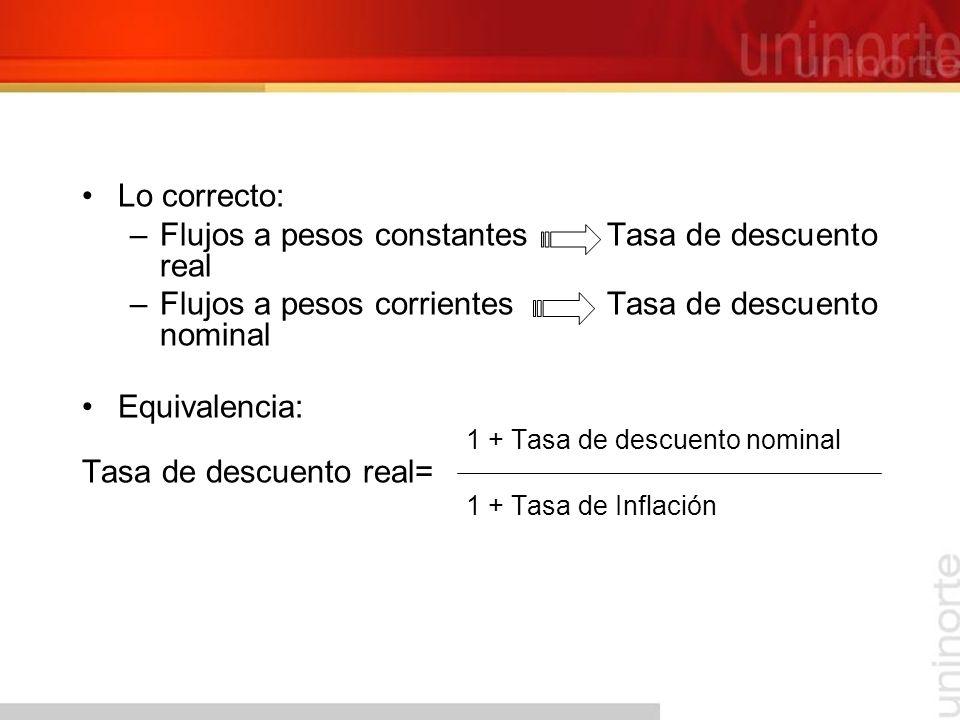 Lo correcto: Flujos a pesos constantes Tasa de descuento real. Flujos a pesos corrientes Tasa de descuento nominal.
