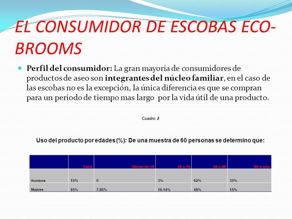 EL CONSUMIDOR DE ESCOBAS ECO-BROOMS