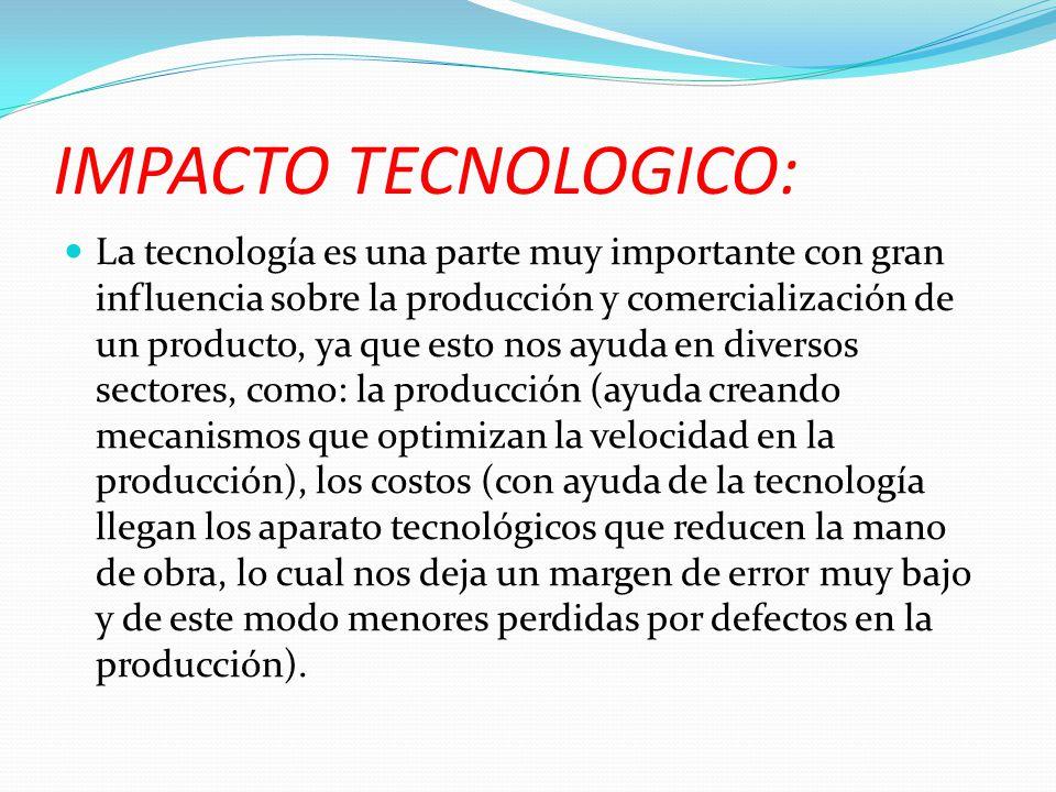 IMPACTO TECNOLOGICO: