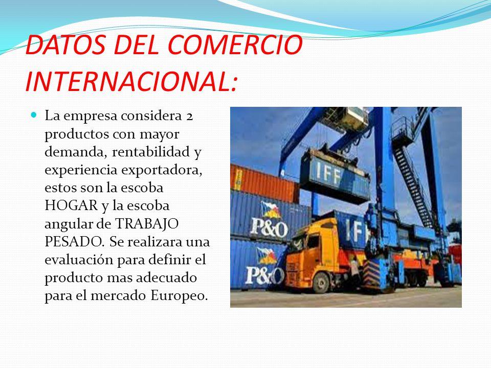 DATOS DEL COMERCIO INTERNACIONAL: