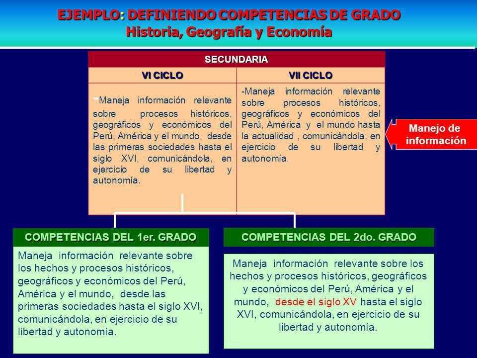 COMPETENCIAS DEL 1er. GRADO COMPETENCIAS DEL 2do. GRADO
