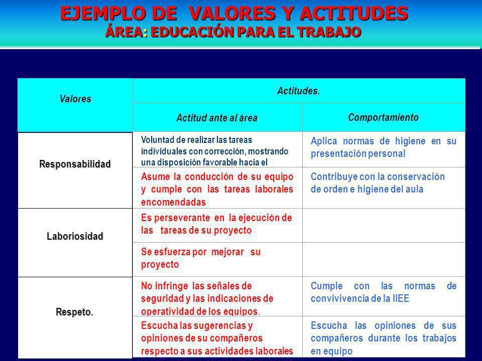EJEMPLO DE VALORES Y ACTITUDES ÁREA: EDUCACIÓN PARA EL TRABAJO