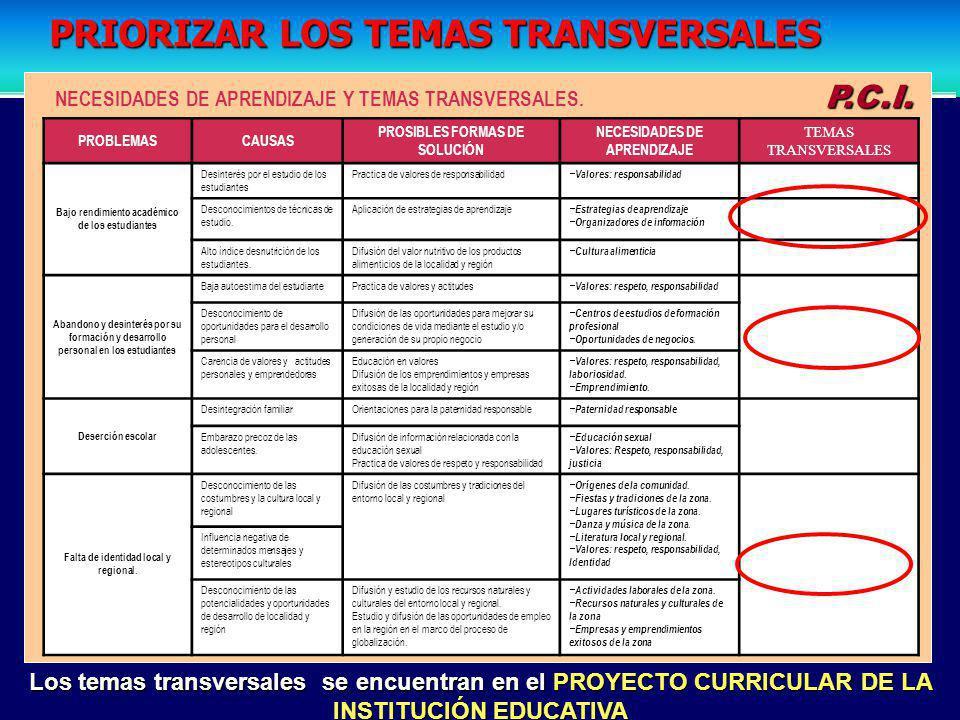PRIORIZAR LOS TEMAS TRANSVERSALES
