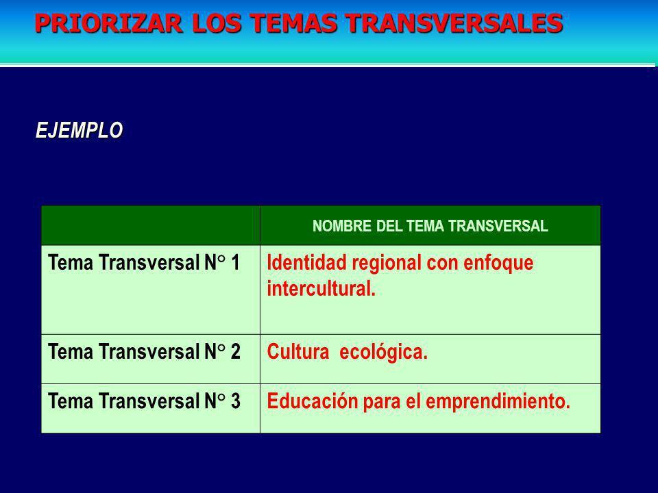 PRIORIZAR LOS TEMAS TRANSVERSALES NOMBRE DEL TEMA TRANSVERSAL